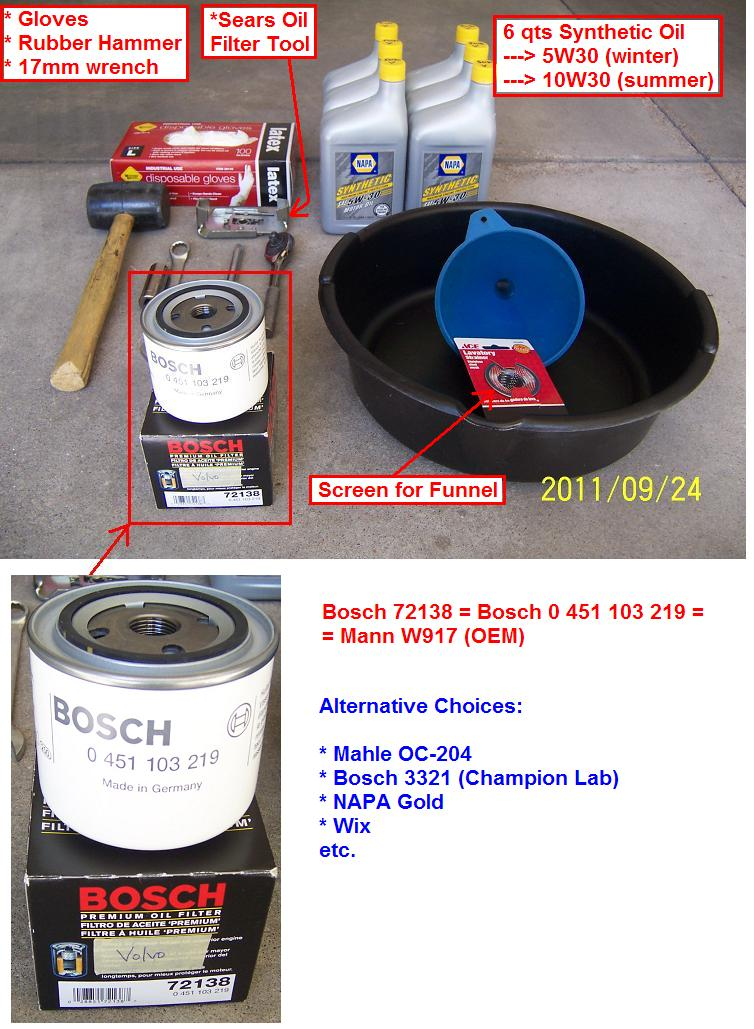 Spin-on oil filter for Volvo P80 models