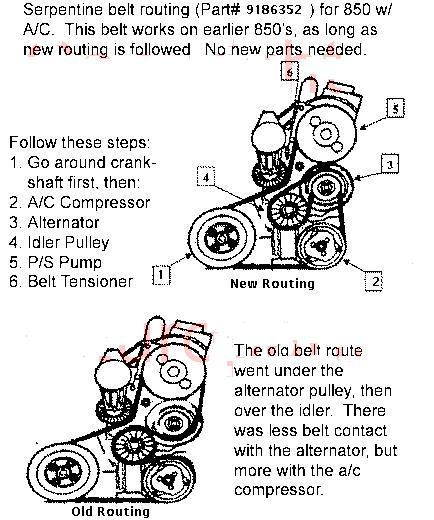 VOLVO TIMING BELT FAILURE - Auto Electrical Wiring Diagram