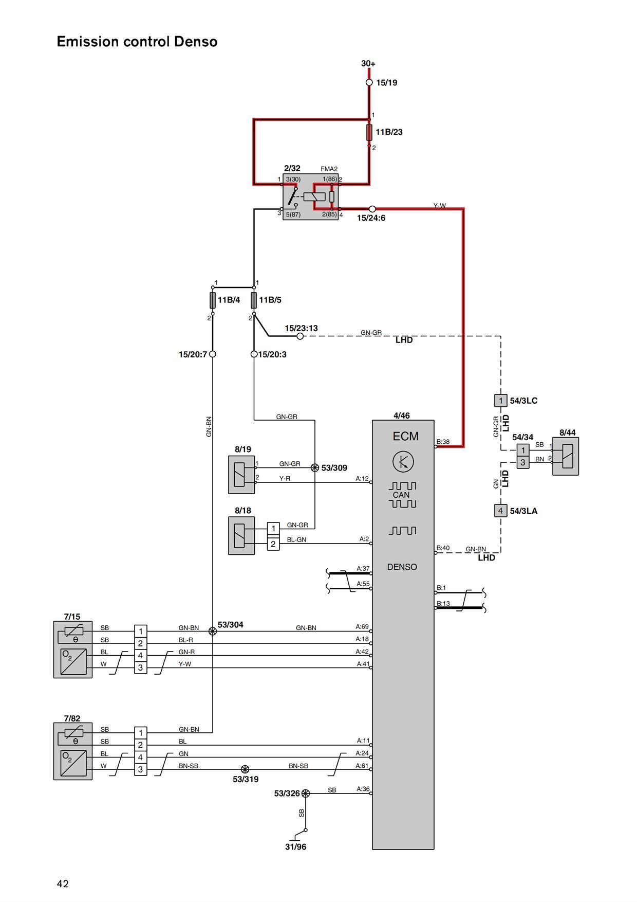 2002 S60 Check Engine Light