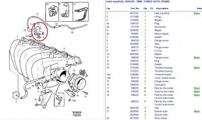 File on 1999 Volvo S70 Vacuum Hose Diagram