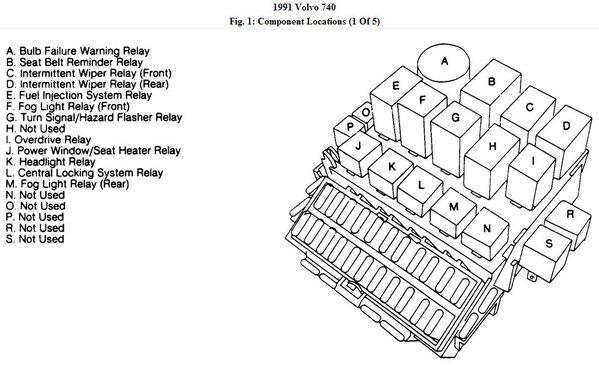 1990 Volvo 740 GL will not start
