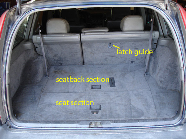 850 and V70 cargo area dimensions - Volvo Forums