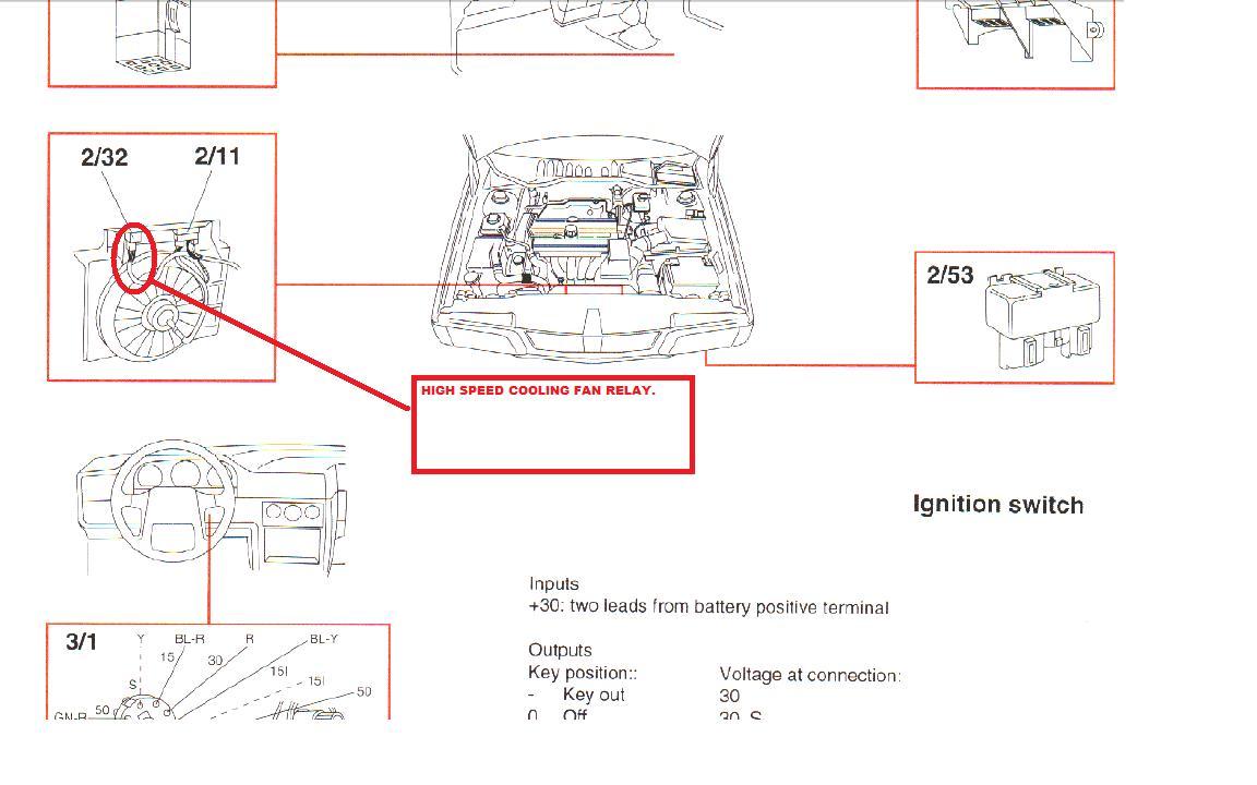 volvo 940 cooling fan wiring diagram