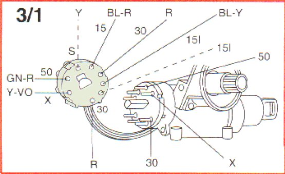 P80 Ignition switch wiring 9447804 pin outs pin assignments | Volvo V70 Ignition Wiring Diagram |  | Matthews Volvo Site
