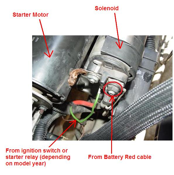 starter    wiring   differences  94 850 9800 VS70      Volvo