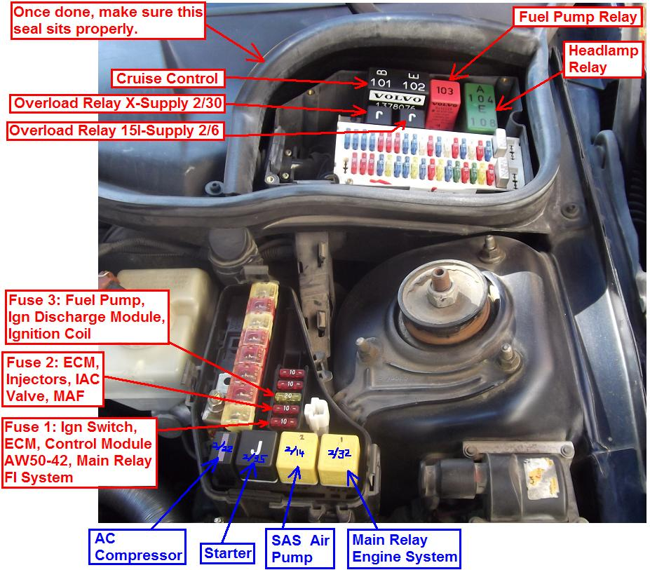 Ac Power Plug With Fuse