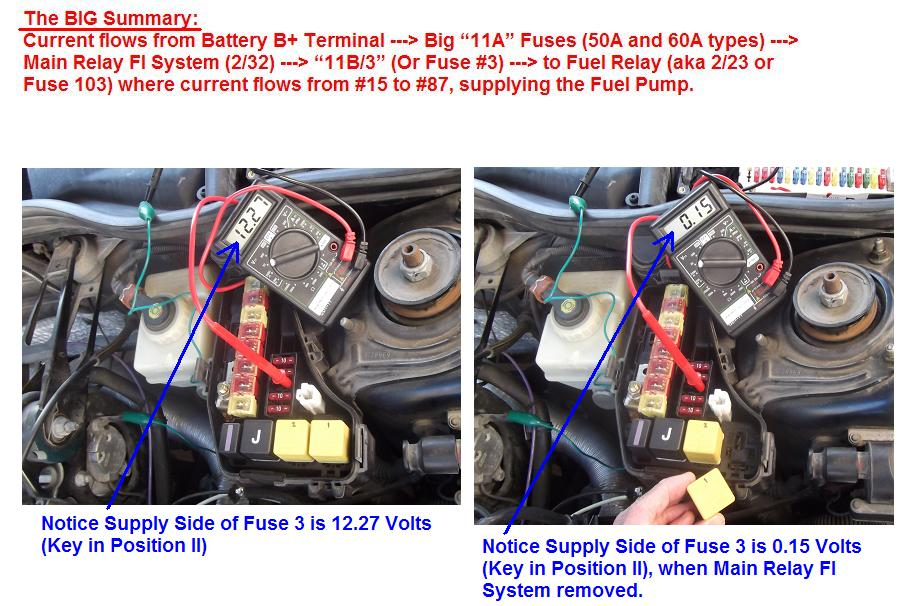 DIY: 1998 Volvo V70 Fuel System Troubleshooting Tips