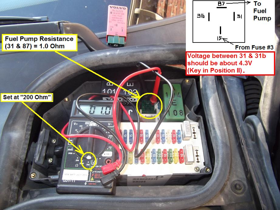 Diagram 1992 Volvo 740 940 Turbo Fuse on toyota highlander starter location
