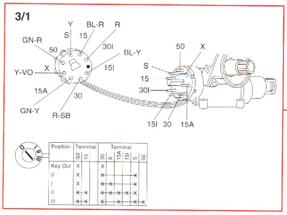 P80 Ignition Switch Wiring 9447804 Pin Outs Pin Assignments