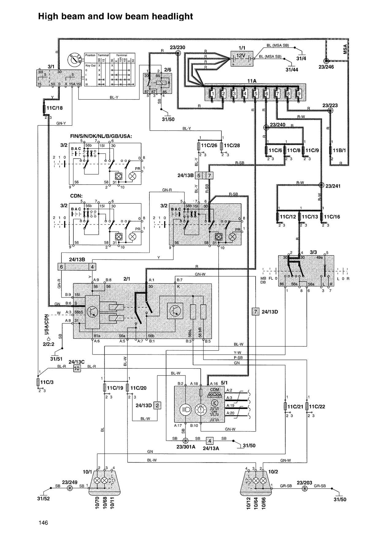volvo s40 headlight wiring diagram wiring diagram and schematic volvo 960 electrical system and wiring diagram 1992