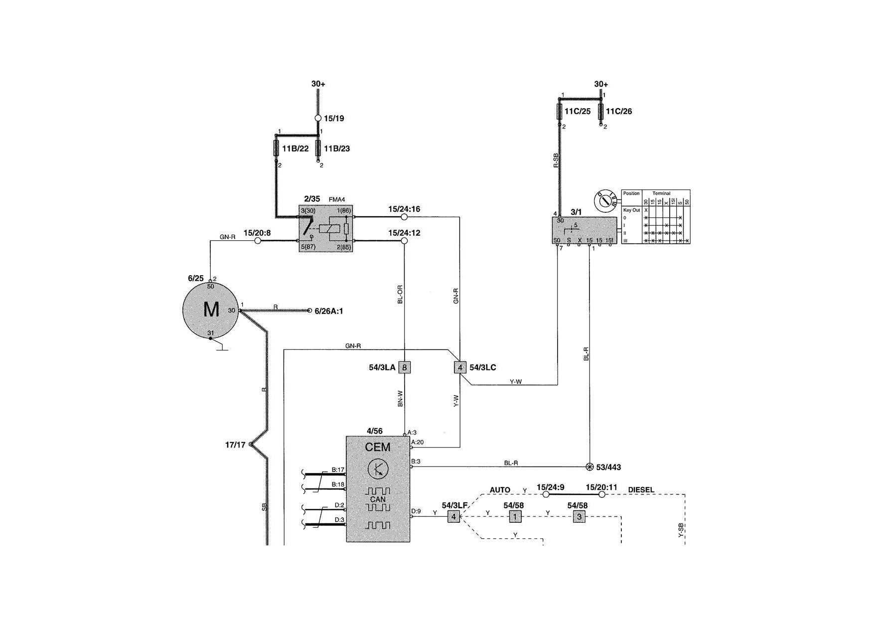 volvo truck radio wiring diagram wiring diagram 2003 ford ranger radio wiring diagram and schematic volvo truck wiring diagrams source