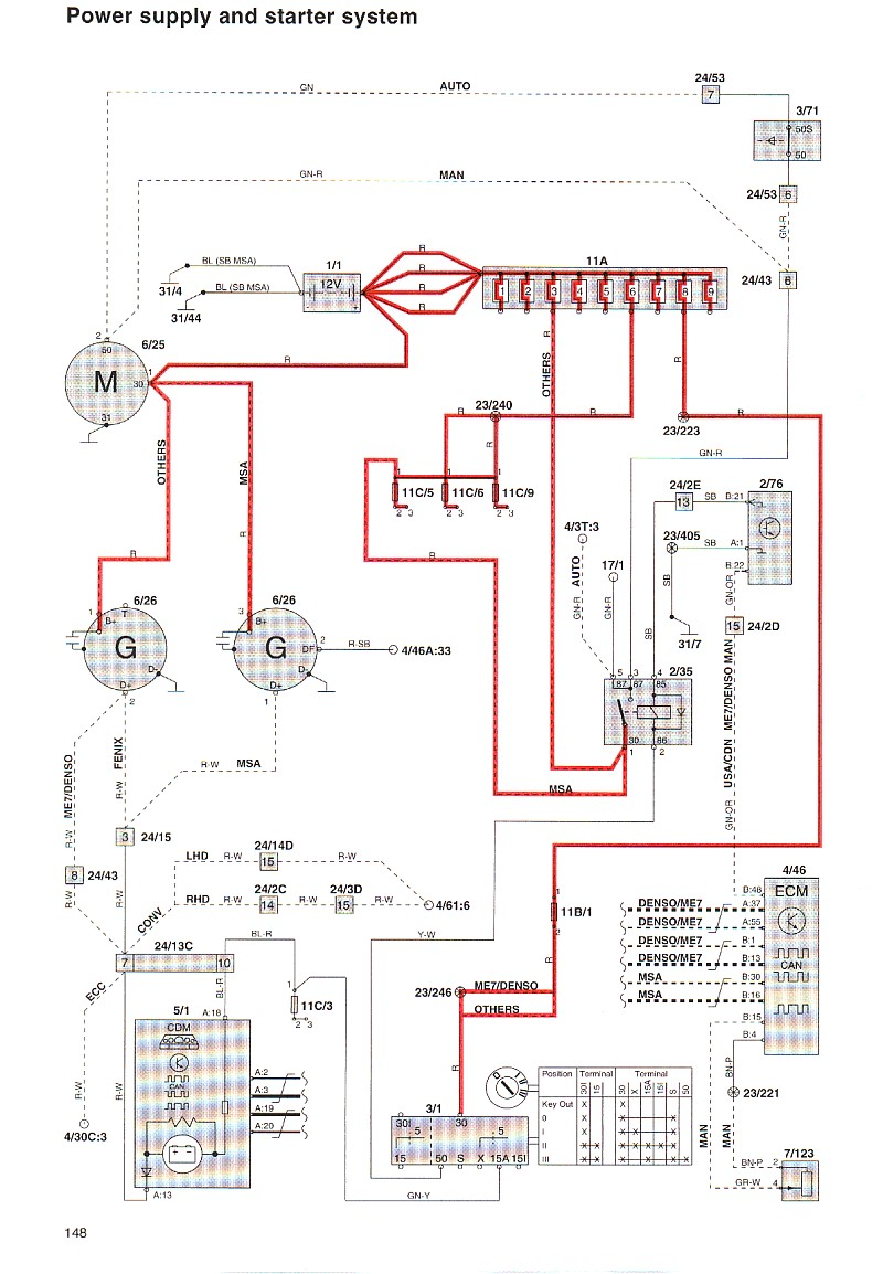 1999 S70 power supply and starter system schematic.jpg