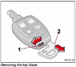 RemovingKeyblade.jpg
