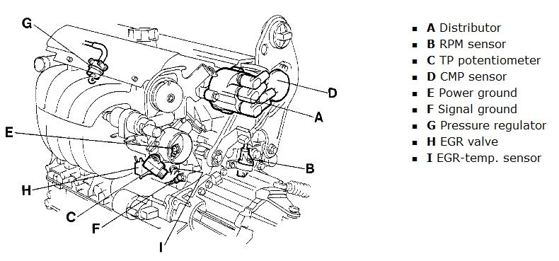 maf problem.1995 volvo 850 non turbo 2.4l