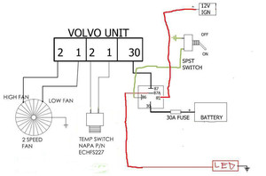 cooling fan relays gasoline smells other junk to fix matthews volvo site