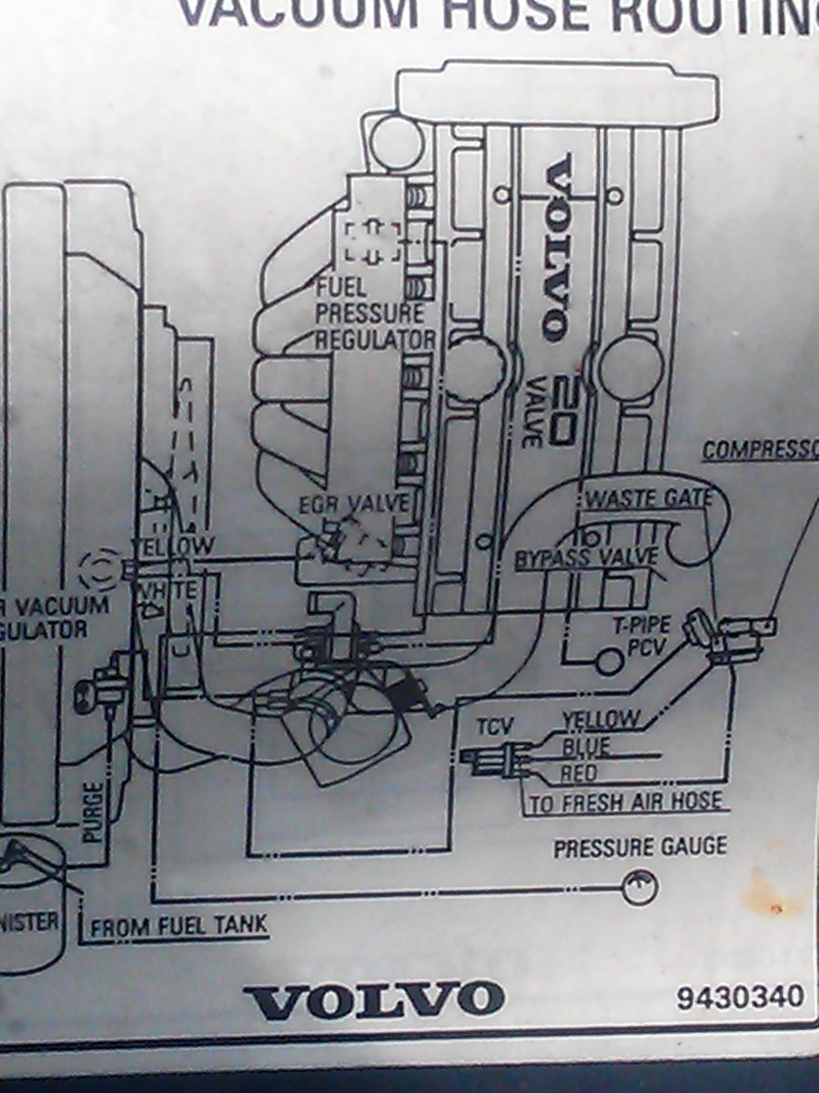 1994 850 Turbo Vacuum-Diagram Problem - Volvo Forums