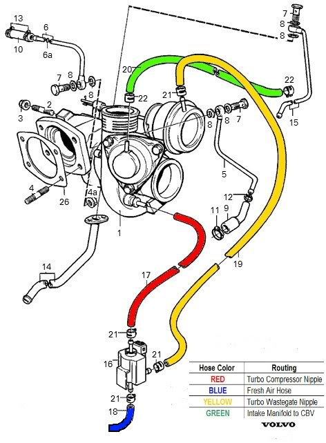 File on Vacuum Diagram For 2001 Volvo S60
