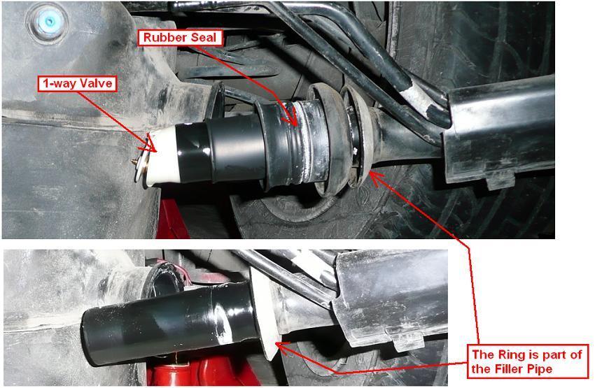 Diy  1998 S70 Gasket At Gas Tank  U0026 Filler Pipe