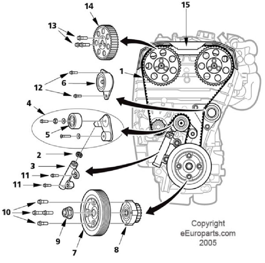 2001 volvo s40 timing belt marks