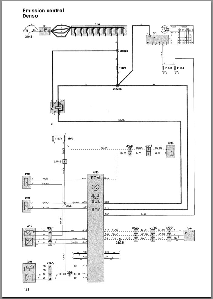 Volvo O2 Sensor Wiring Diagram - Wiring Diagram All file-large -  file-large.huevoprint.it | Volvo O2 Sensor Wiring Diagram |  | Huevoprint