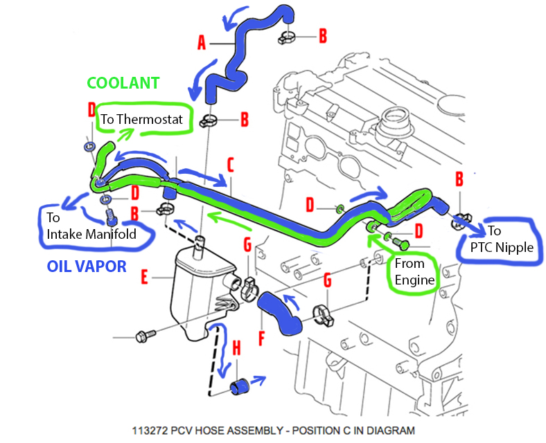 volvo v40 engine diagram volvo engine diagram s40 volvo wiring diagrams