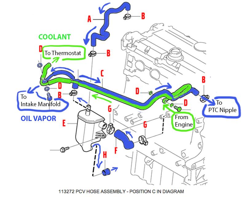 volvo v70 wiring diagram 2007 images volvo wiring diagrams usa volvo v70r turbo diagram volvo engine image for user manual