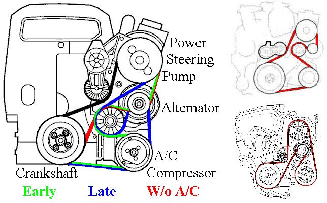 [DIAGRAM_5UK]  DIY: Serpentine Belt EZ-Tool (<$2) & Routing - Volvo help, forum + news for  all models | Volvo S40 Engine Diagram Belt |  | Matthews Volvo Site