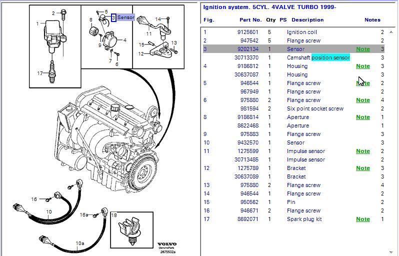 1999 S70 Volvo Camshaft Position Sensor Location