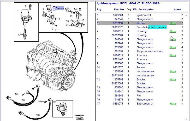 File on 2001 Volvo S80 Camshaft Position Sensor Location