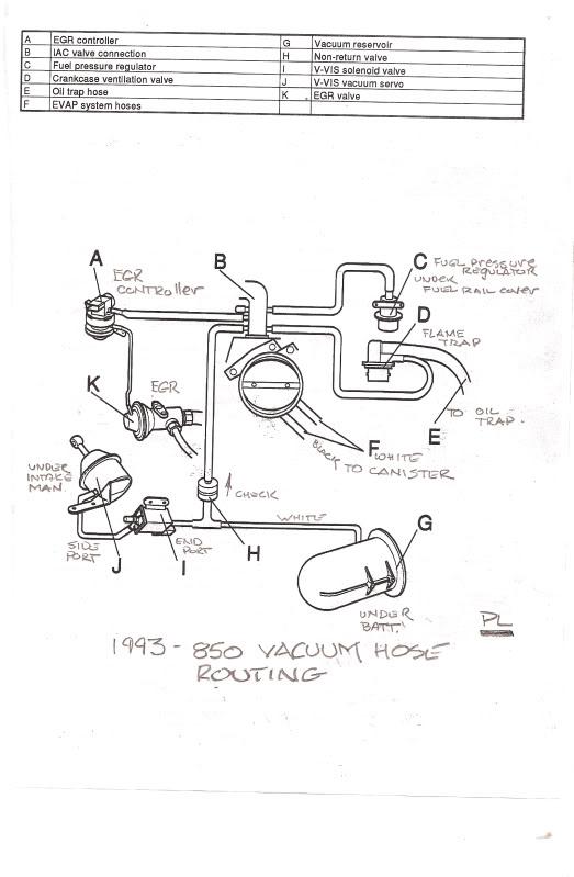 1996 Volvo 850 Glt Engine Diagram 1990 Volvo 740 Engine
