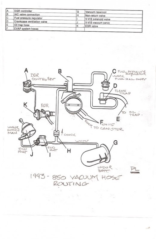 1996 Volvo 850 Glt Engine Diagram 1990 Volvo 740 Engine