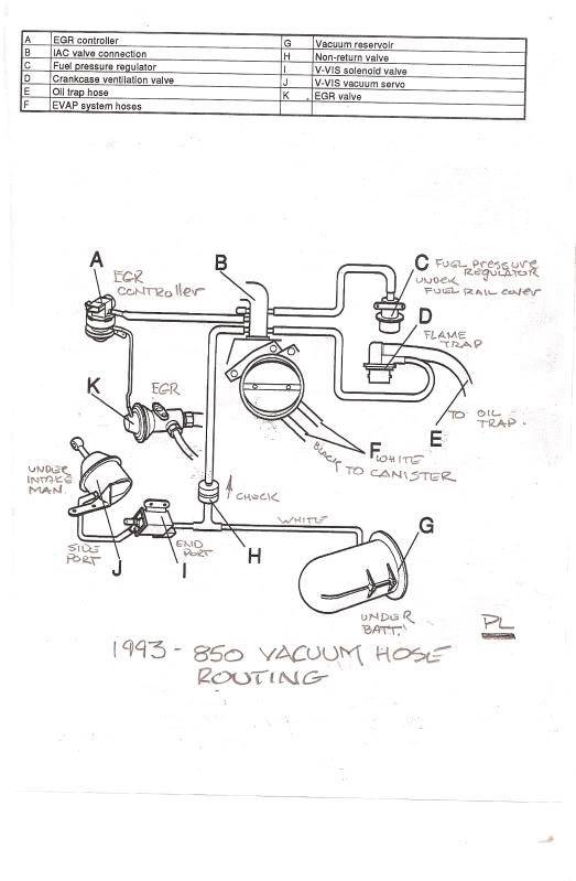 volvo v70 parts diagram turbo lines