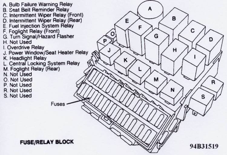 Volvo 940 Fuse Box Location, Volvo, Get Free Image About