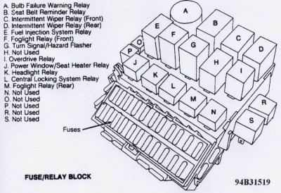 Viewtopic on fuse diagram for 2005 rav4