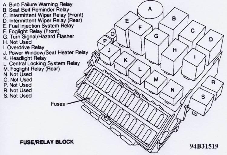 1993 940 station wagon