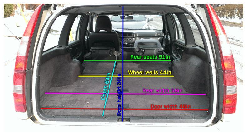 850 V70 Wagon Cargo Dimensions