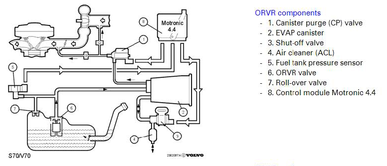 volvo v70 stereo wiring diagram wiring diagram volvo v70 2002 wiring diagrams wire diagram