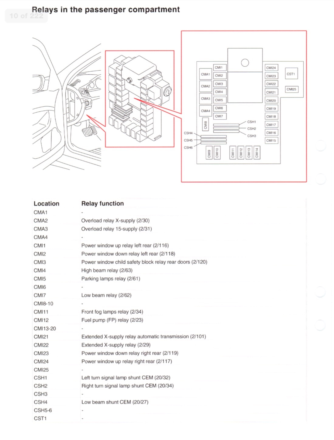 2000 S80 T6 Need location of electrical relays - Volvo Forums Nagares Relay Wiring Diagram on