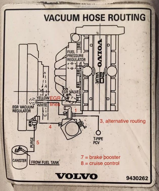 2000 V70 Xc Vaccum Diagram: 850 And S/V/C70 Non-turbo Vacuum Lines