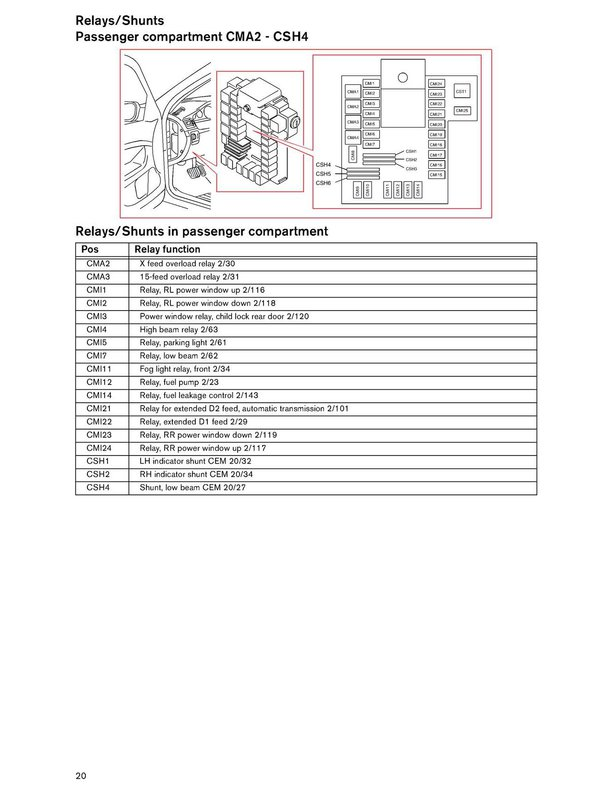 File on Volvo 960 Wiring Diagram 1992