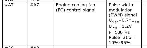 2000 S80T6 Cooling fan staying on  not usual problem