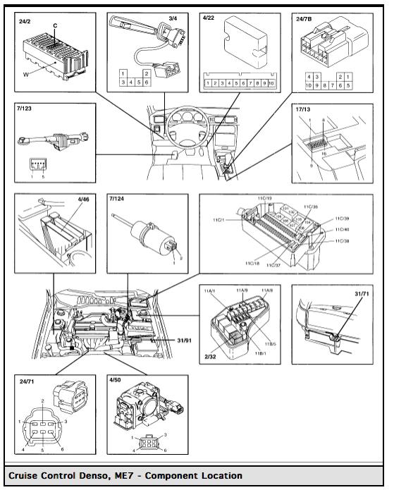 volvo cruise control diagram 2001 v70 t5m cruise control issues me7  2001 v70 t5m cruise control issues me7