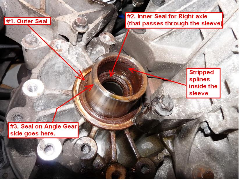 99 S70 AWD Angle gear seals on trans side leaking - Volvo Forums