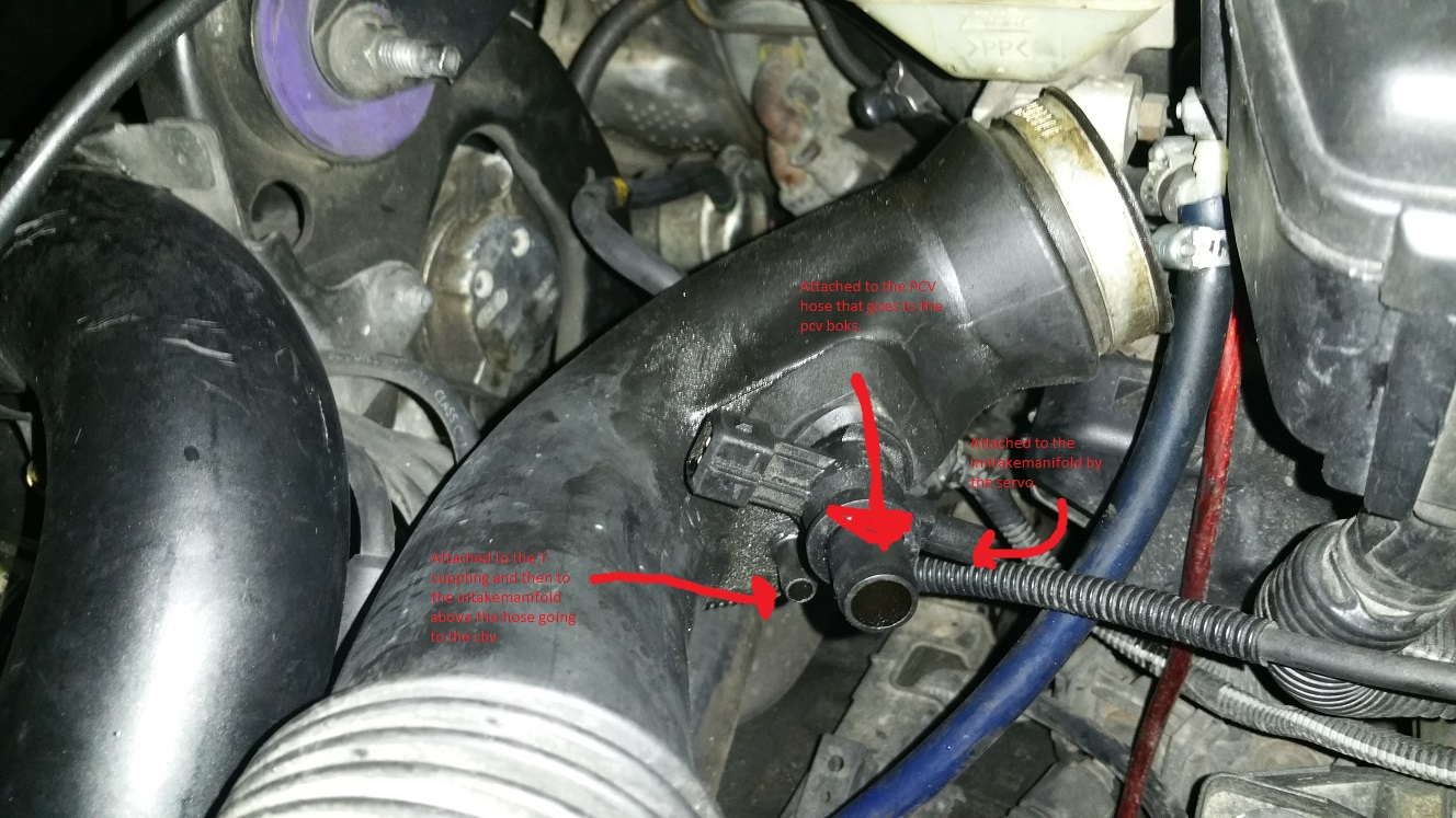 where is the charcoal canister purge valve  page 3 Volvo S80 V8 Volvo V8 Swap