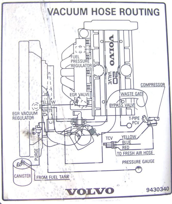 File on volvo 850 turbo vacuum diagram
