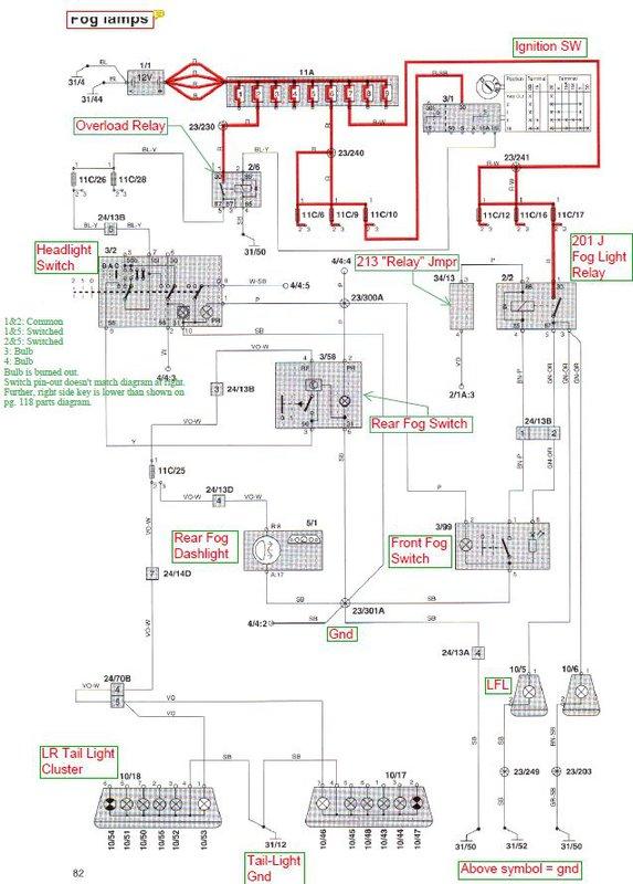 volvo 850 head unit wiring diagram volvo 850 fog light wiring diagram