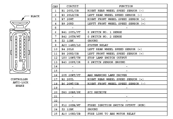 Volvo V70 Fuse Box Diagram on 207827362 2009 2010 dodge journey parts manual
