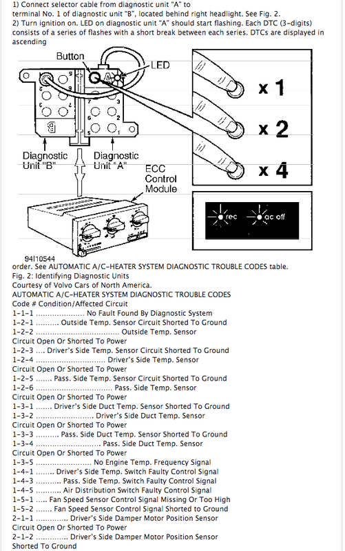 Another FIND! Haynes 850 Manual in PDF for Download ( link