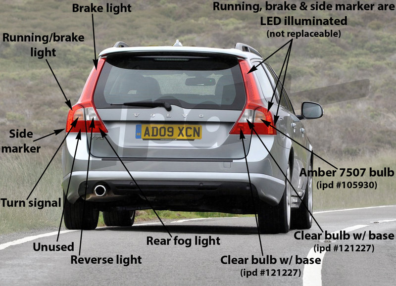 Handy 2008 2016 V70 Xc70 Tail And Brake Light Bulb Guide From Ipd