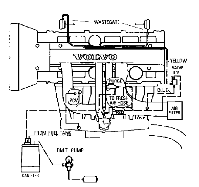 volvo t engine diagram volvo wiring diagrams